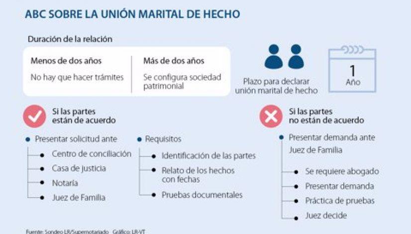 asuntos_unionlibre_p3_720