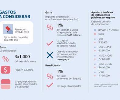 asuntos_notarias_p_vita_720